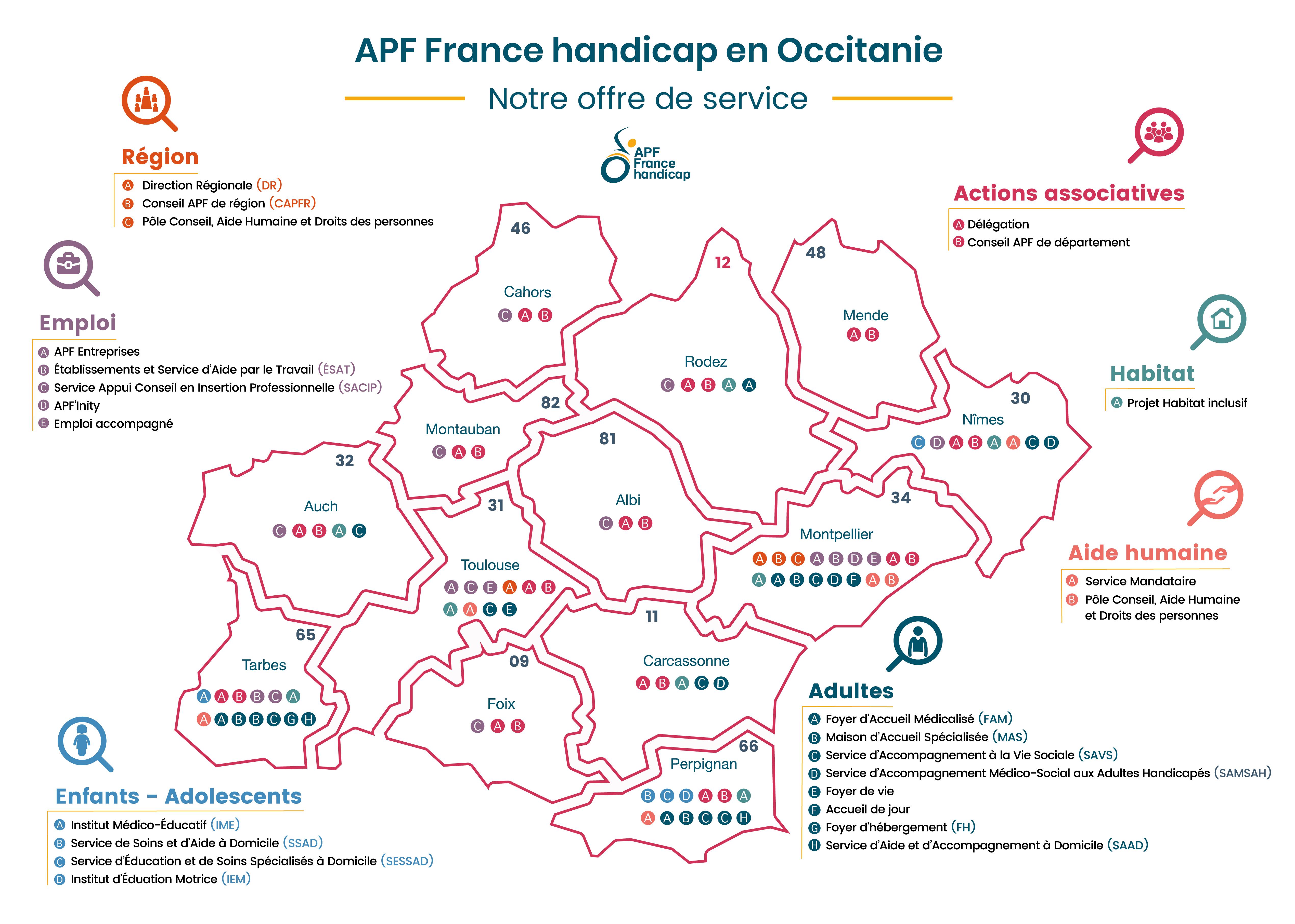 offre_de_service_apf_france_handicap_occitanie